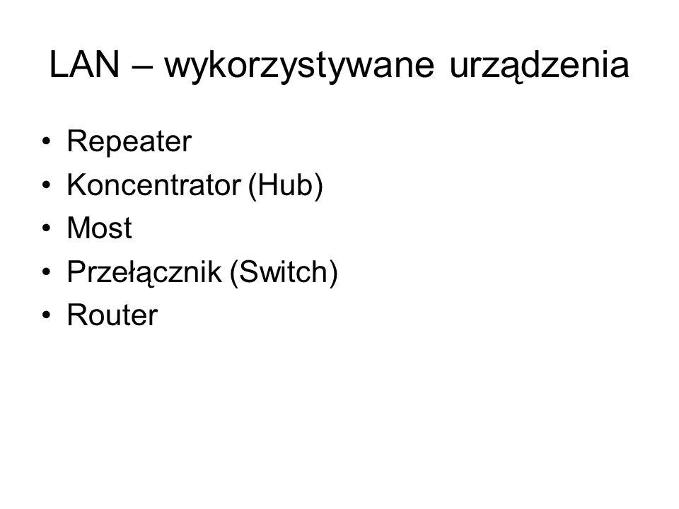 LAN – wykorzystywane urządzenia