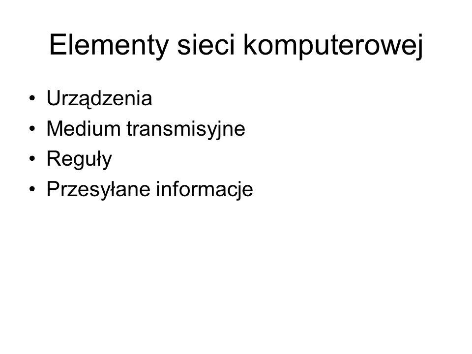 Elementy sieci komputerowej