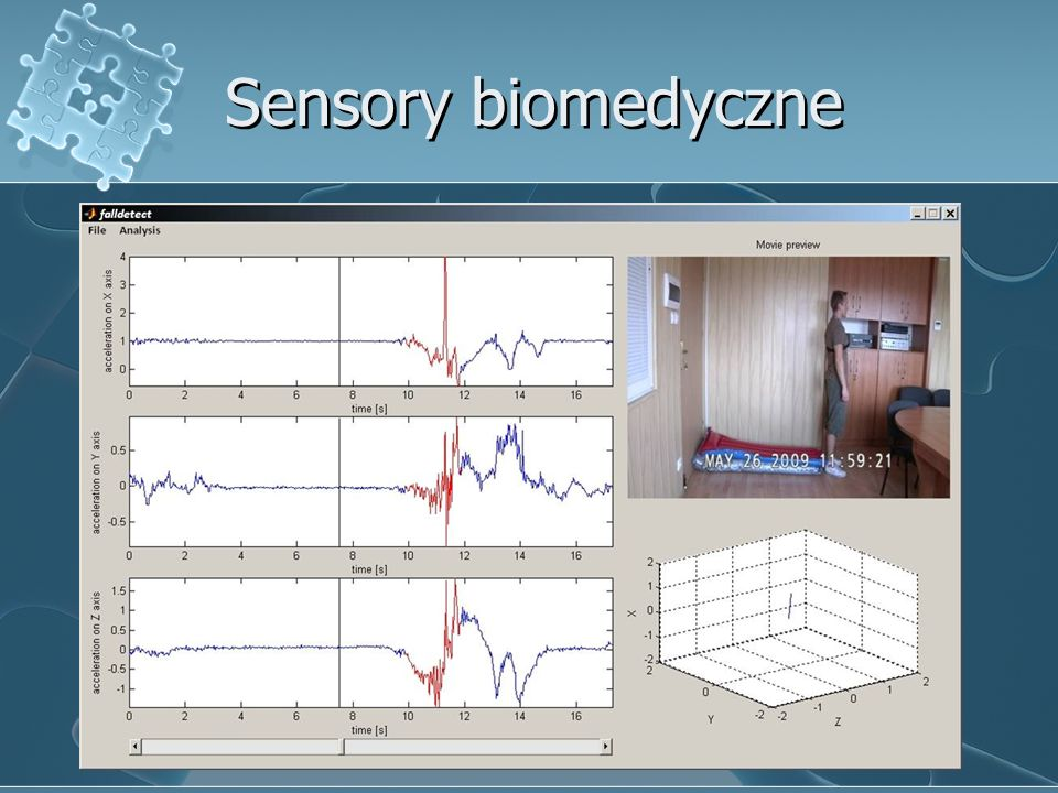 Sensory biomedyczne