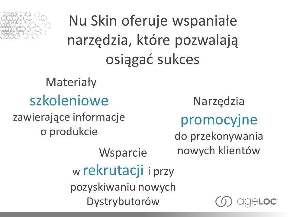 Nu Skin oferuje wspaniałe narzędzia, które pozwalają osiągać sukces