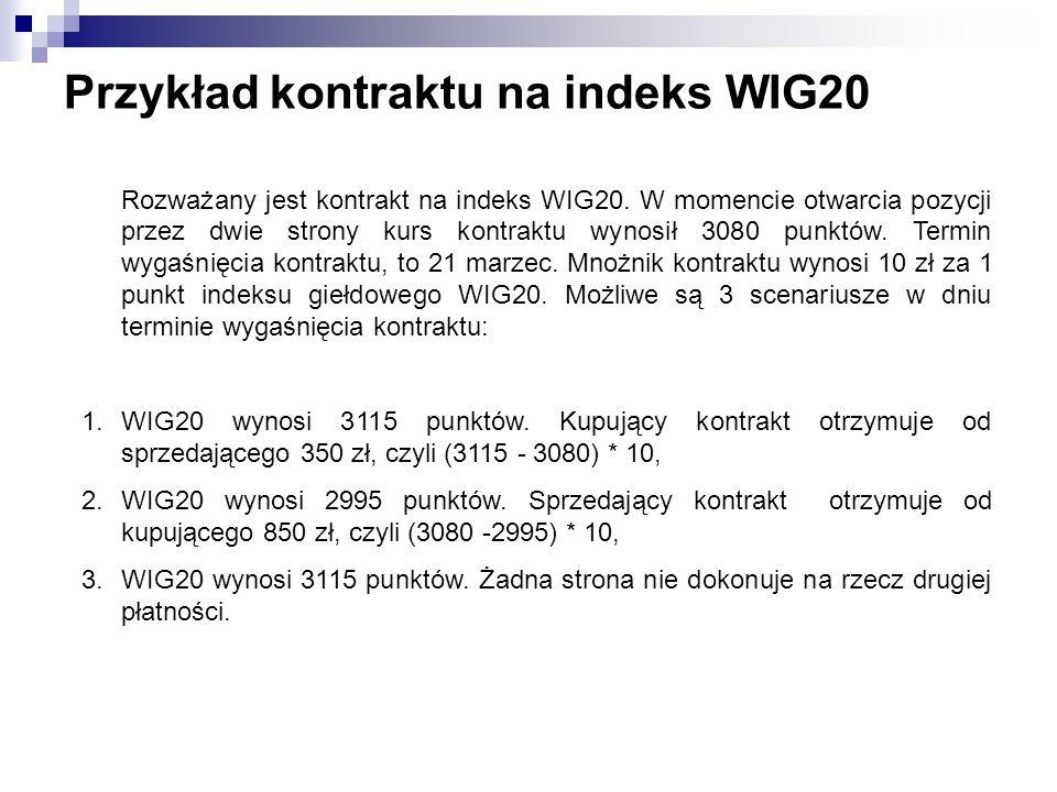 Przykład kontraktu na indeks WIG20