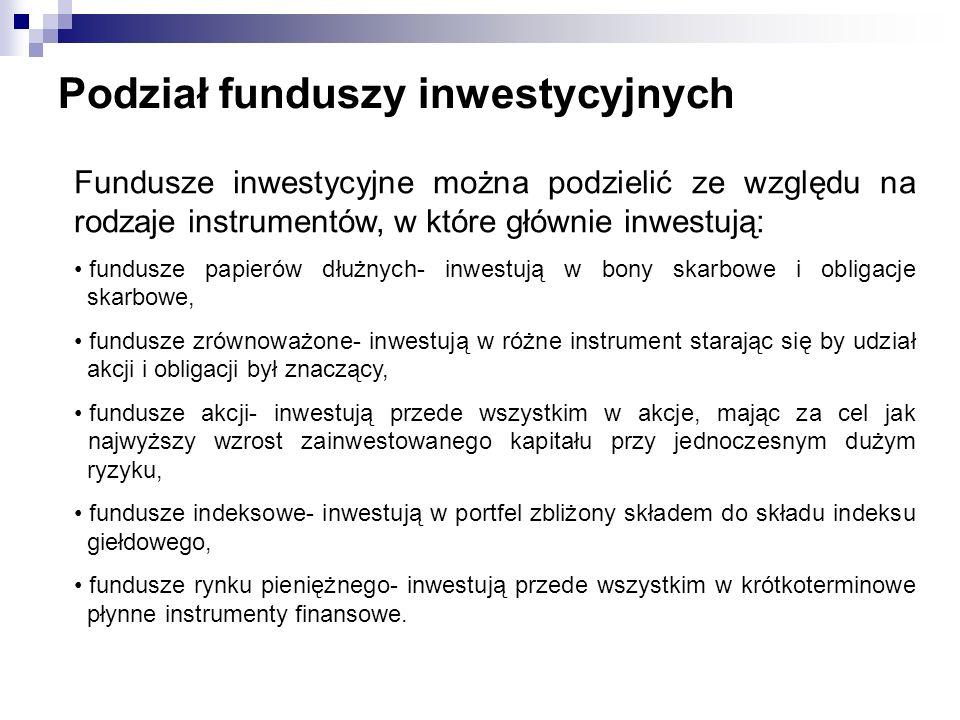 Podział funduszy inwestycyjnych