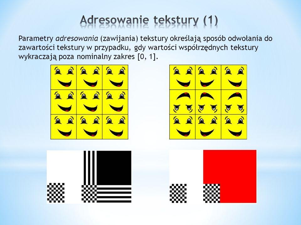 Adresowanie tekstury (1)