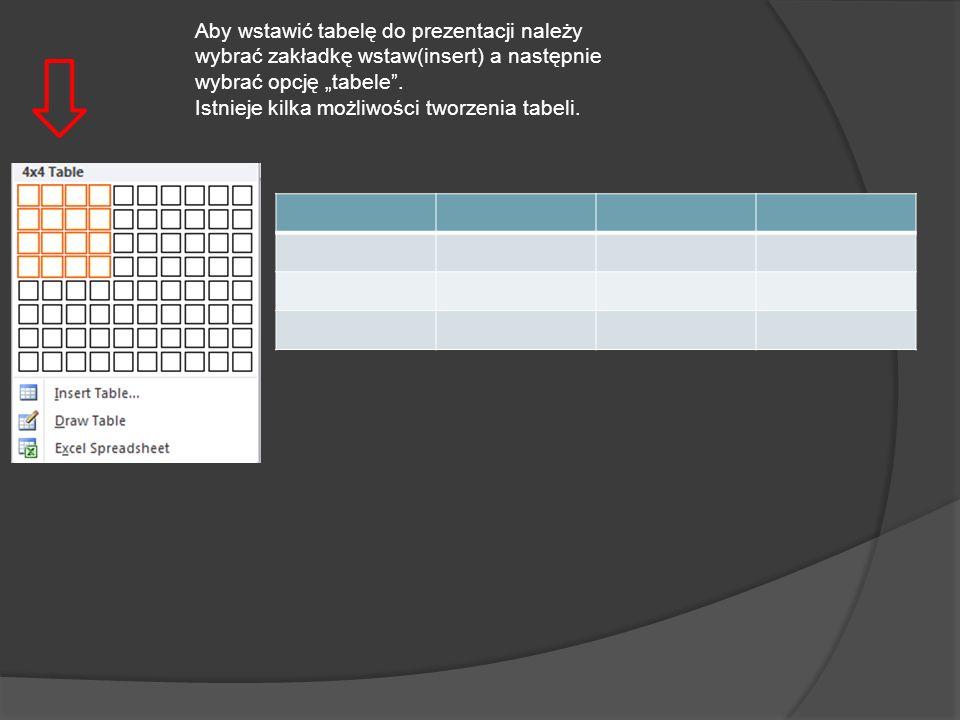 """Aby wstawić tabelę do prezentacji należy wybrać zakładkę wstaw(insert) a następnie wybrać opcję """"tabele ."""