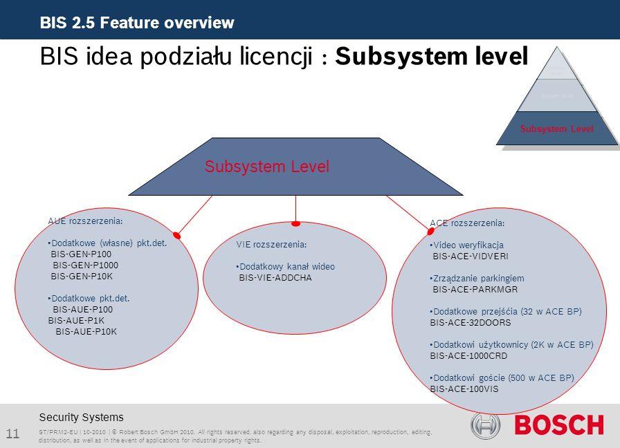 BIS idea podziału licencji : Subsystem level