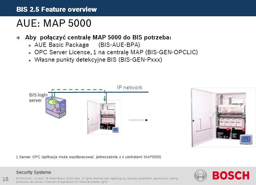 AUE: MAP 5000 Aby połączyć centralę MAP 5000 do BIS potrzeba: