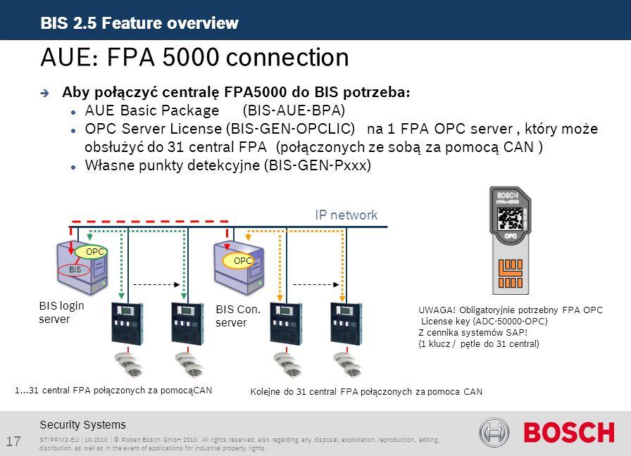 AUE: FPA 5000 connection Aby połączyć centralę FPA5000 do BIS potrzeba: AUE Basic Package (BIS-AUE-BPA)