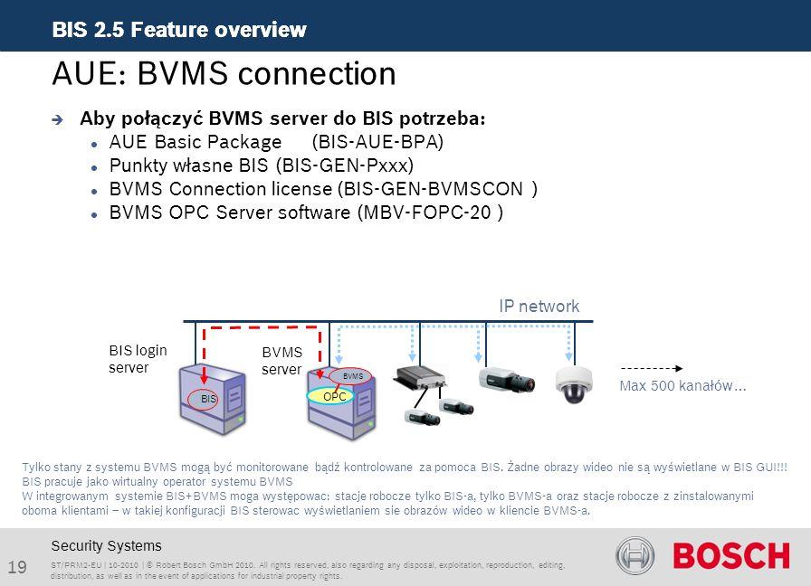 AUE: BVMS connection Aby połączyć BVMS server do BIS potrzeba:
