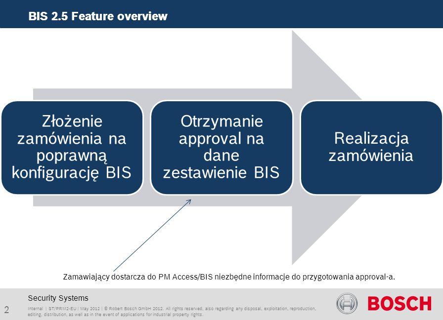 Złożenie zamówienia na poprawną konfigurację BIS