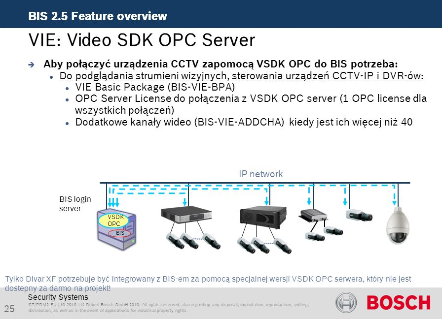 VIE: Video SDK OPC Server