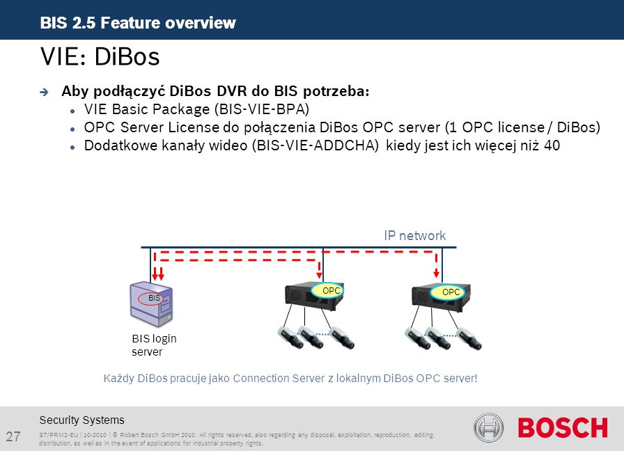 VIE: DiBos Aby podłączyć DiBos DVR do BIS potrzeba: