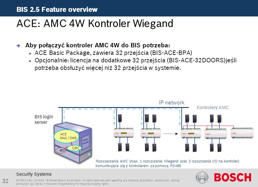 ACE: AMC 4W Kontroler Wiegand