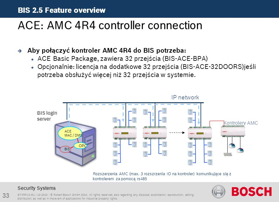 ACE: AMC 4R4 controller connection