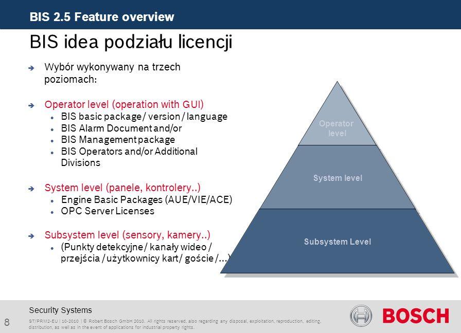 BIS idea podziału licencji
