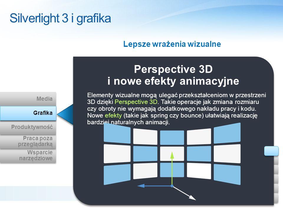 Lepsze wrażenia wizualne Perspective 3D i nowe efekty animacyjne