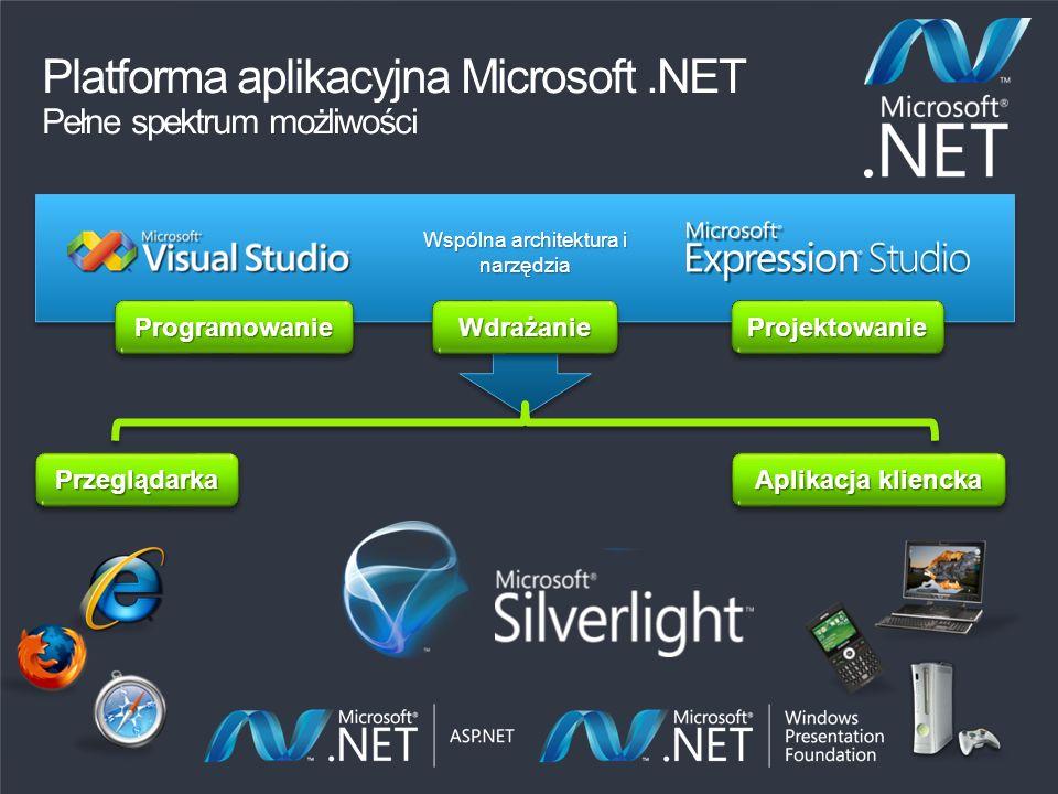 Platforma aplikacyjna Microsoft .NET Pełne spektrum możliwości