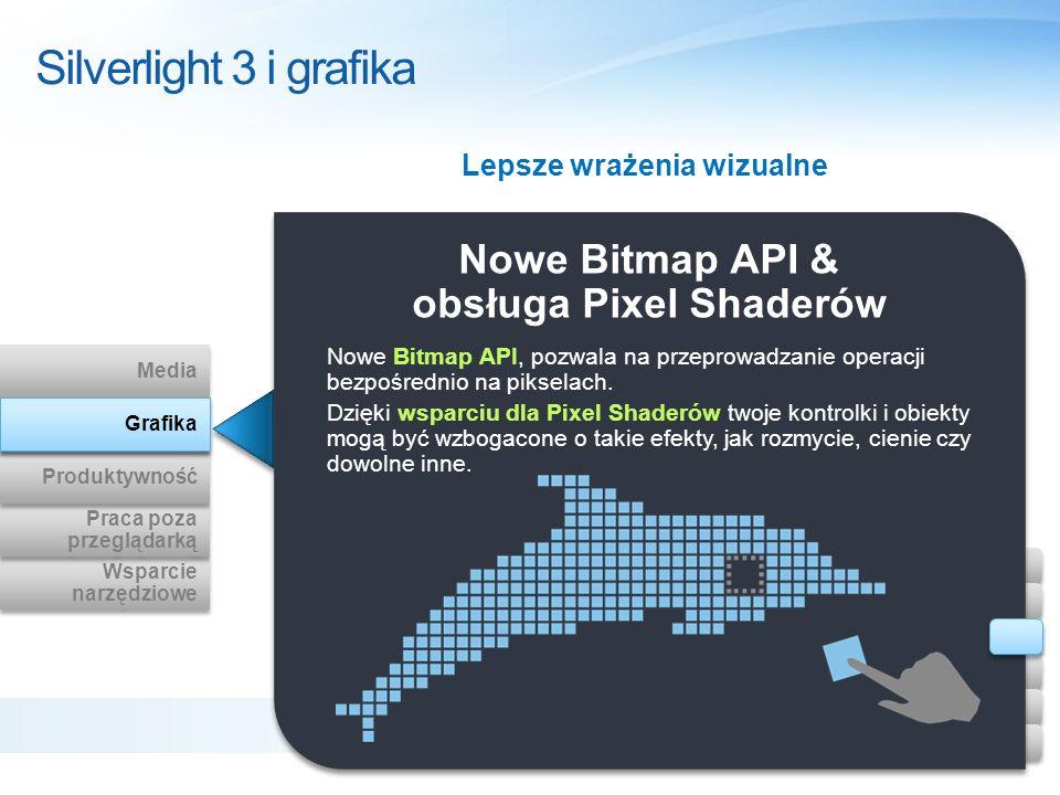 Lepsze wrażenia wizualne Nowe Bitmap API & obsługa Pixel Shaderów