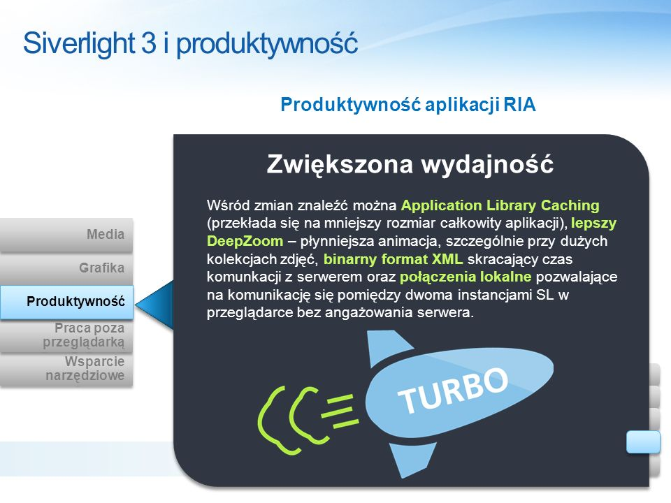 Siverlight 3 i produktywność