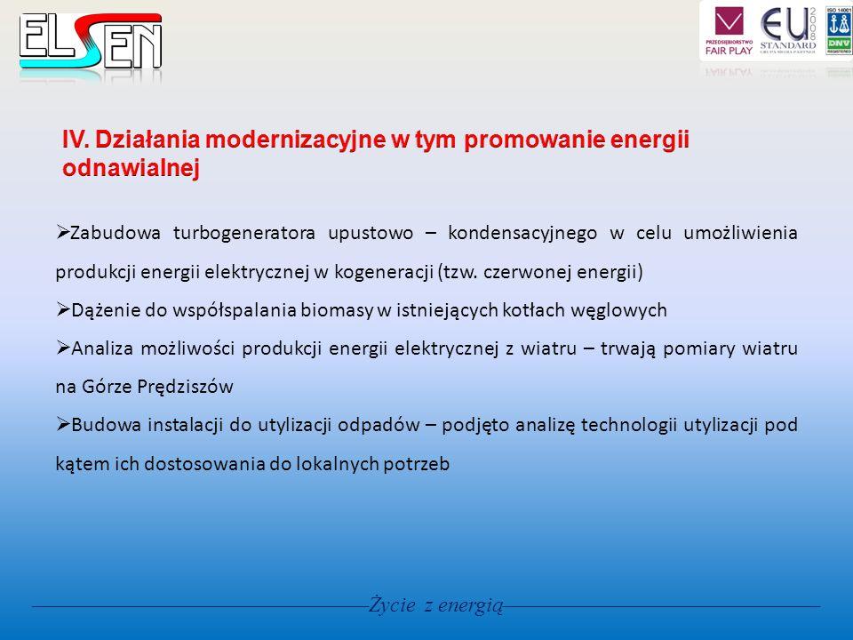 IV. Działania modernizacyjne w tym promowanie energii odnawialnej