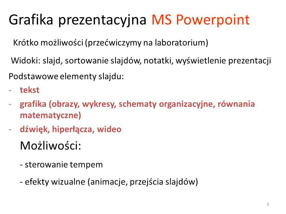 Grafika prezentacyjna MS Powerpoint