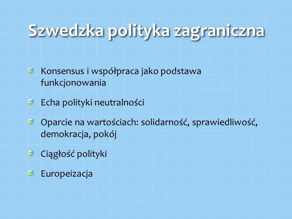 Szwedzka polityka zagraniczna