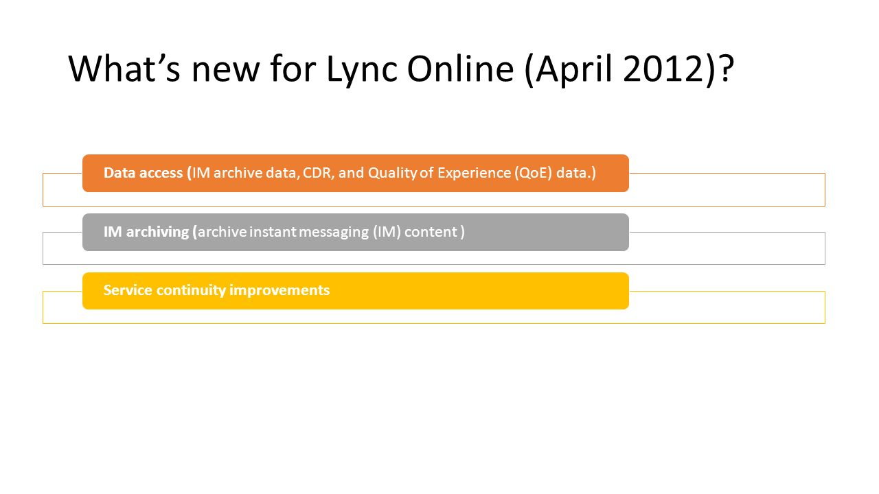 What's new for Lync Online (April 2012)