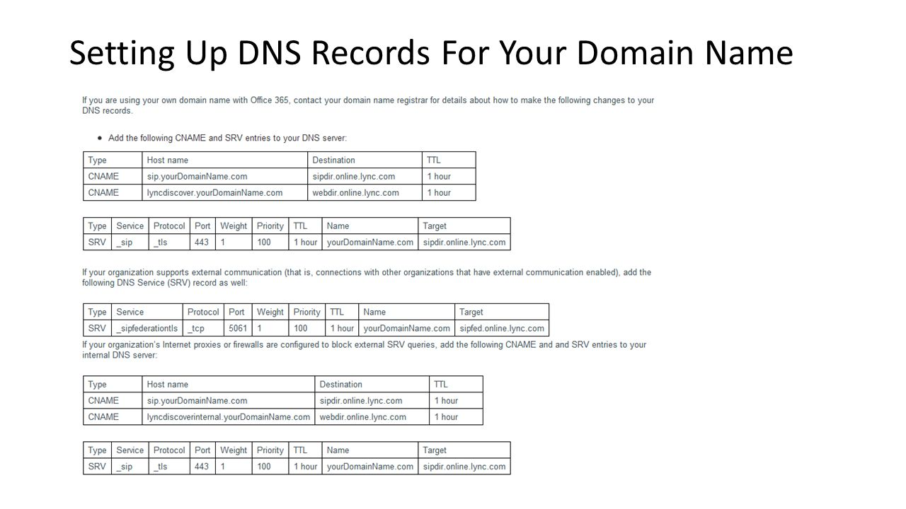 Setting Up DNS Records For Your Domain Name