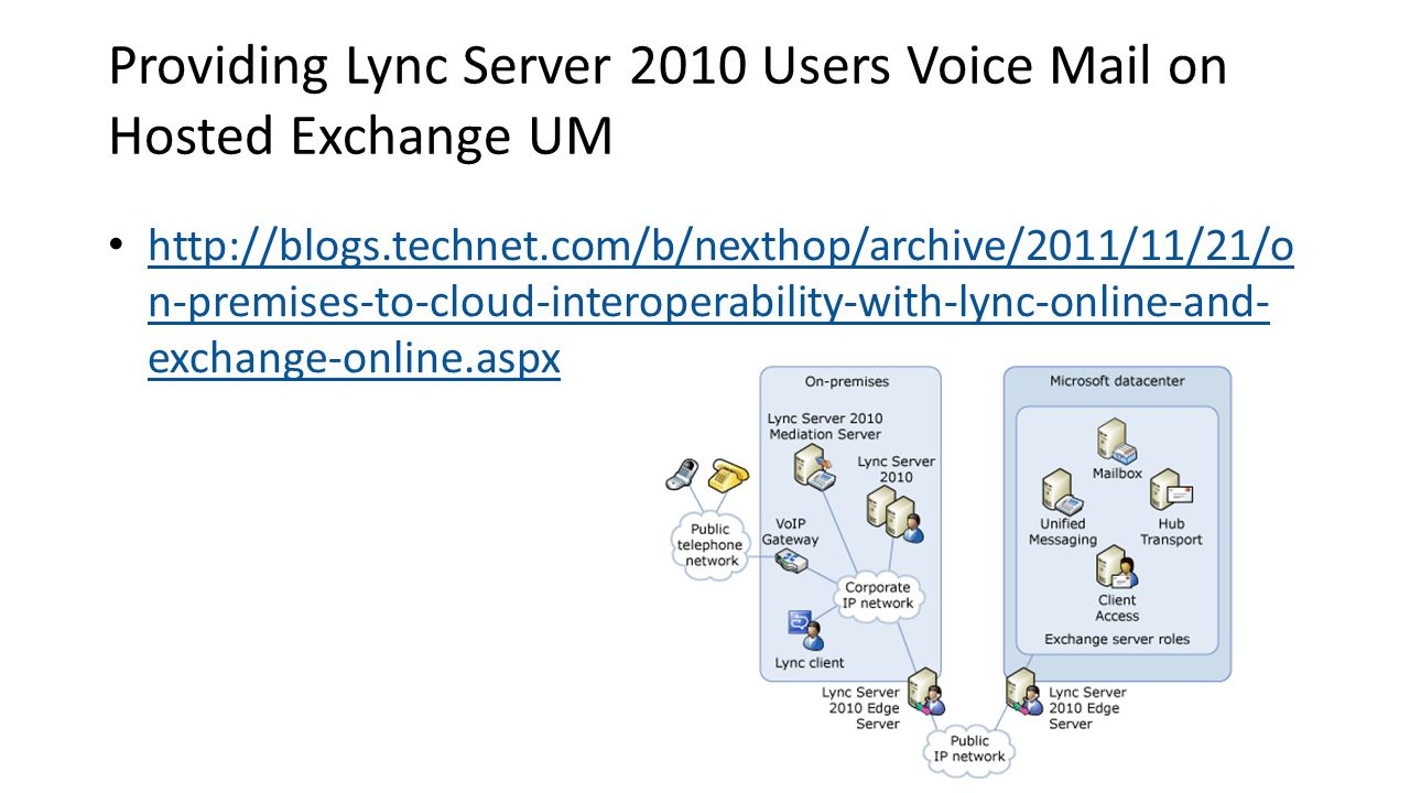 Providing Lync Server 2010 Users Voice Mail on Hosted Exchange UM