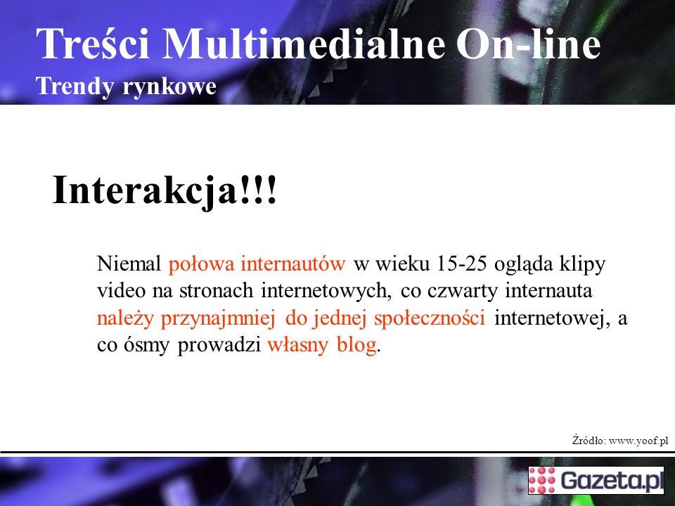 Treści Multimedialne On-line Trendy rynkowe