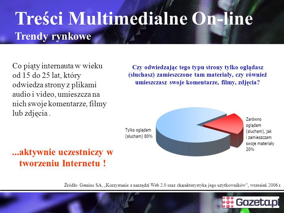 ...aktywnie uczestniczy w tworzeniu Internetu !