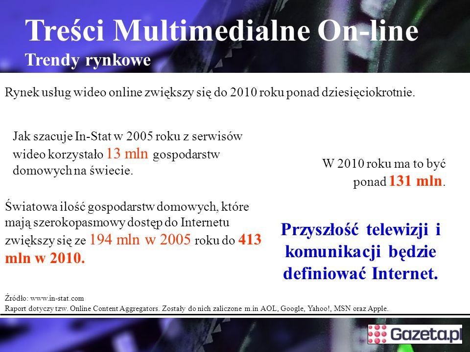 Przyszłość telewizji i komunikacji będzie definiować Internet.