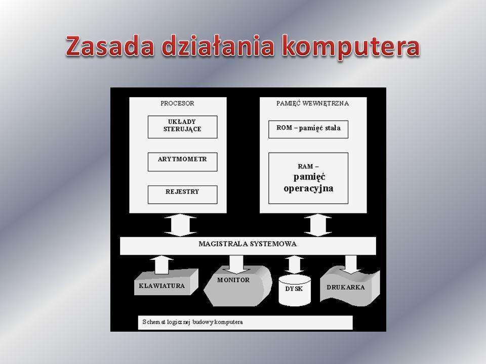 Zasada działania komputera