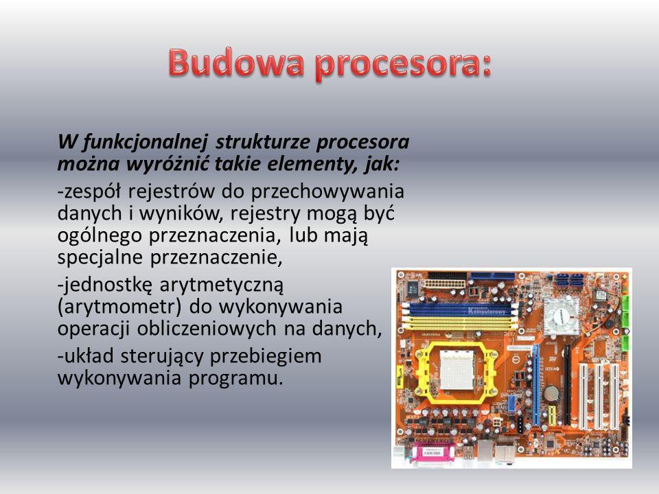 Budowa procesora: