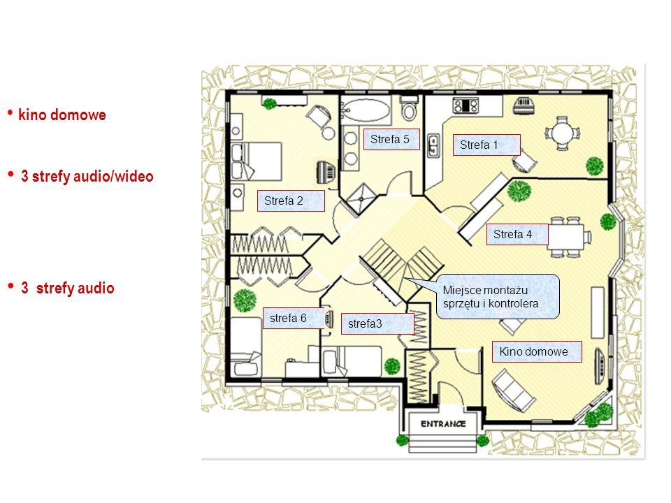 kino domowe 3 strefy audio/wideo 3 strefy audio Strefa 5 Strefa 1