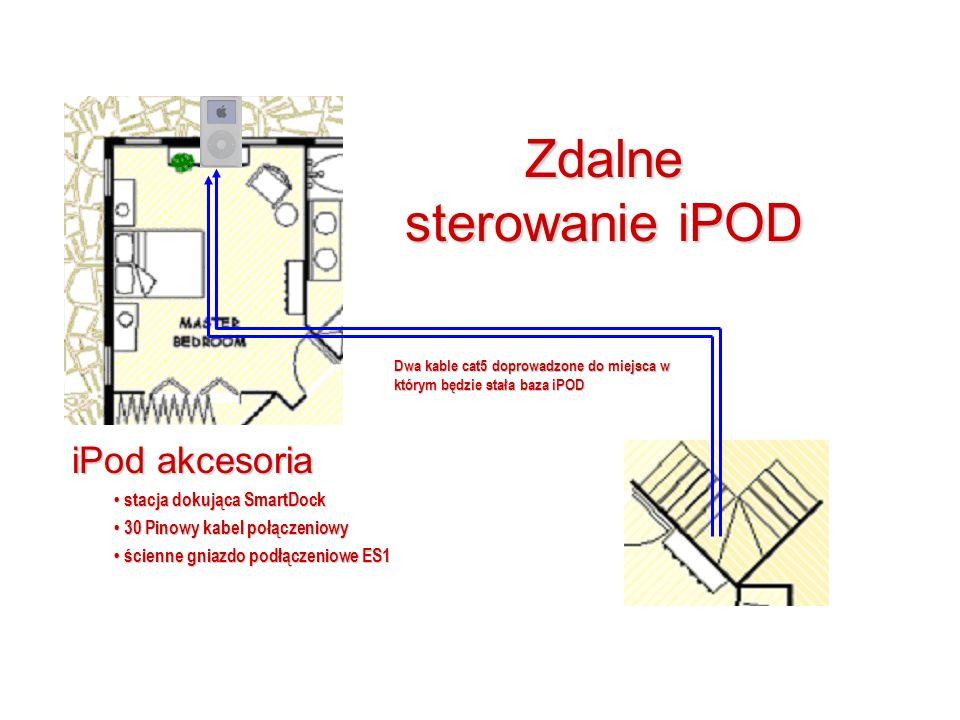 Zdalne sterowanie iPOD