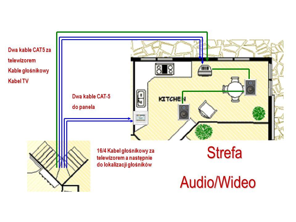 Strefa Audio/Wideo Dwa kable CAT5 za telewizorem Kable głośnikowy