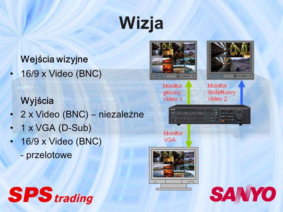 Wizja Wejścia wizyjne 16/9 x Video (BNC) Wyjścia
