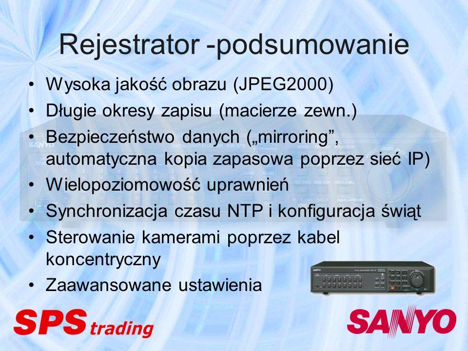 Rejestrator -podsumowanie