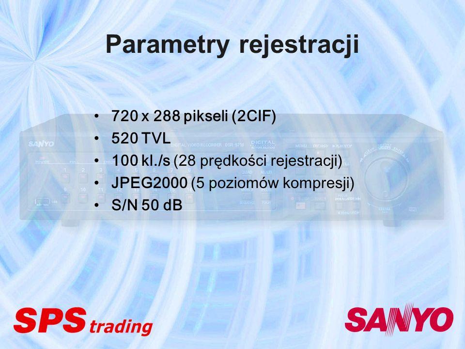Parametry rejestracji