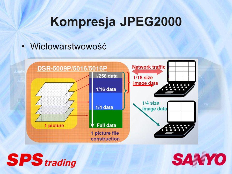 Kompresja JPEG2000 Wielowarstwowość