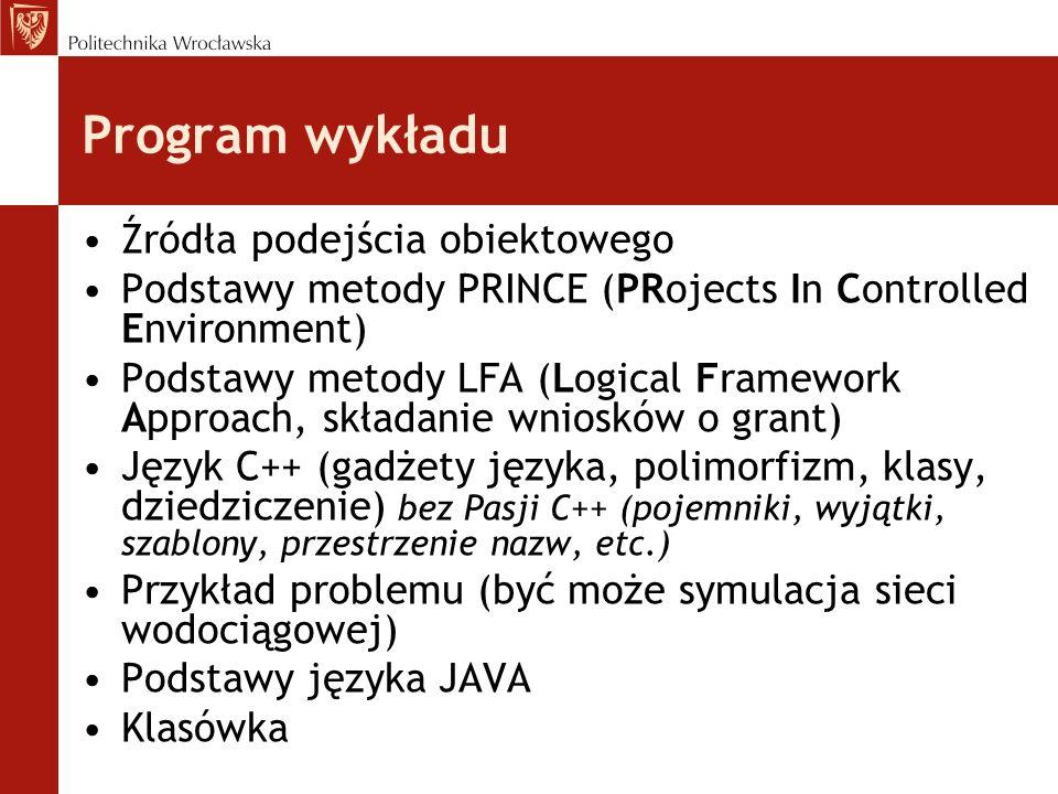 Program wykładu Źródła podejścia obiektowego