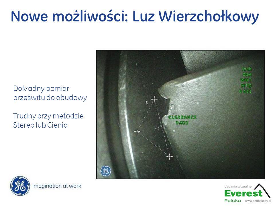 Nowe możliwości: Luz Wierzchołkowy