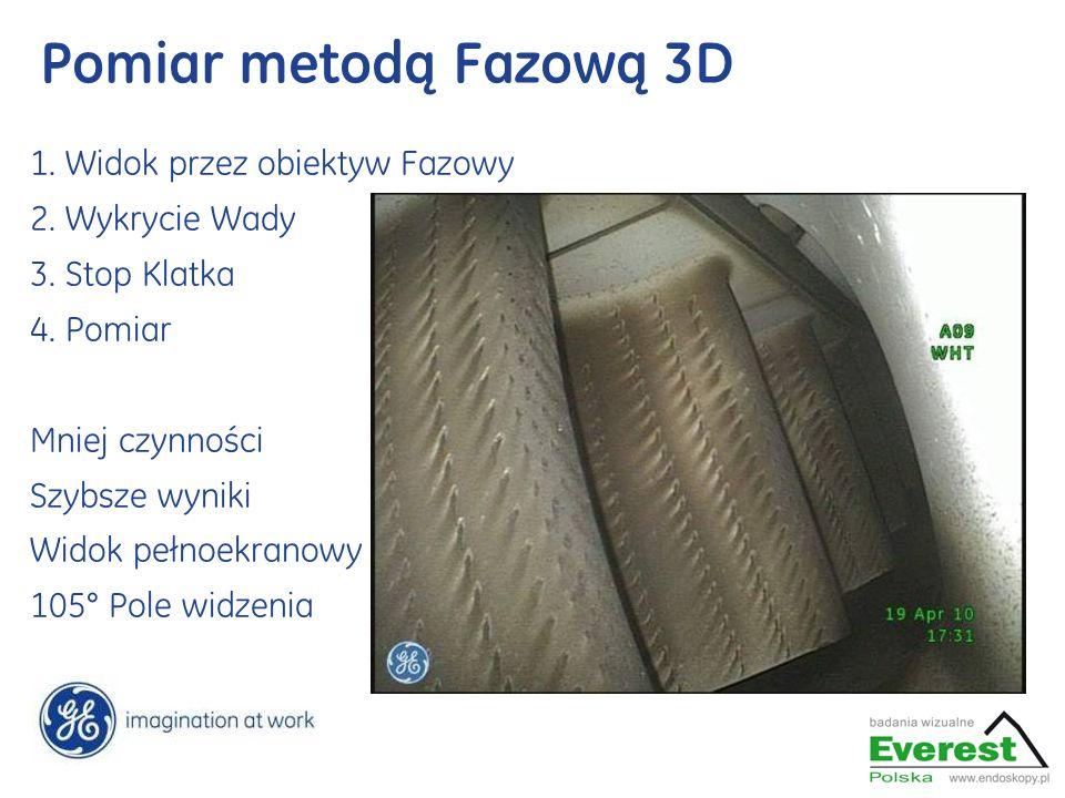 Pomiar metodą Fazową 3D 1. Widok przez obiektyw Fazowy