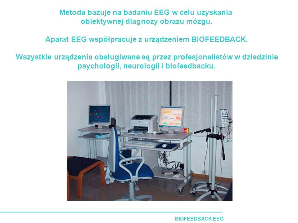 Metoda bazuje na badaniu EEG w celu uzyskania