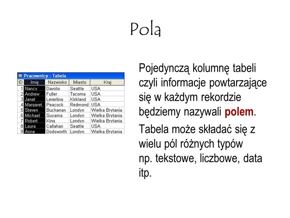 Pola Pojedynczą kolumnę tabeli czyli informacje powtarzające się w każdym rekordzie będziemy nazywali polem.