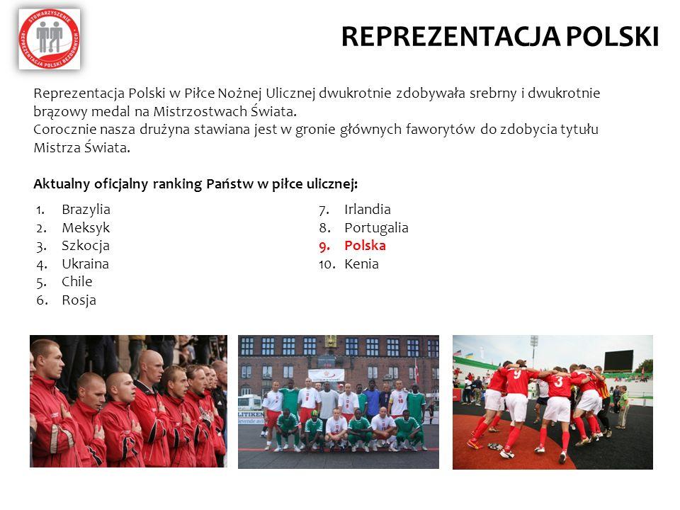 REPREZENTACJA POLSKI Reprezentacja Polski w Piłce Nożnej Ulicznej dwukrotnie zdobywała srebrny i dwukrotnie brązowy medal na Mistrzostwach Świata.