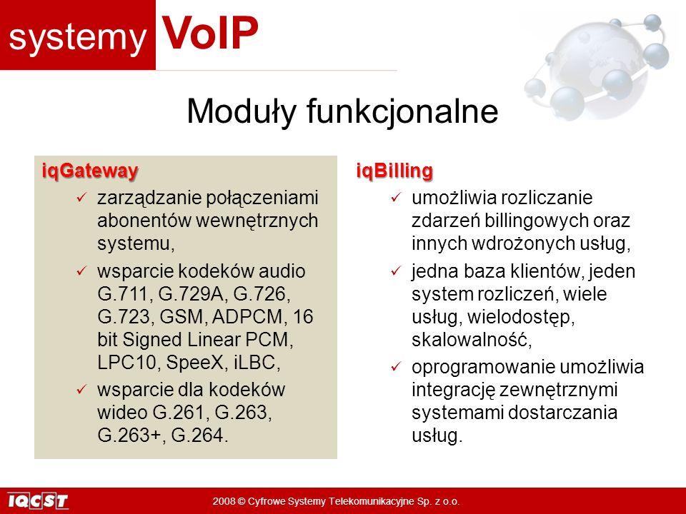 Moduły funkcjonalne iqGateway