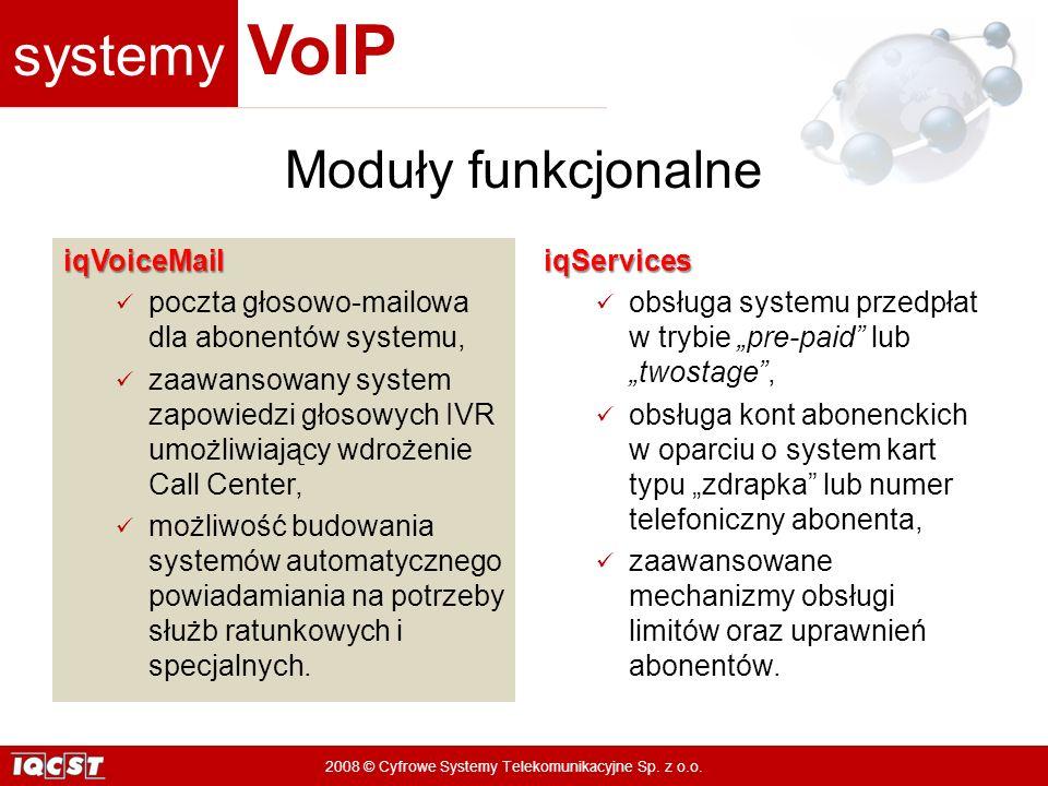 Moduły funkcjonalne iqVoiceMail