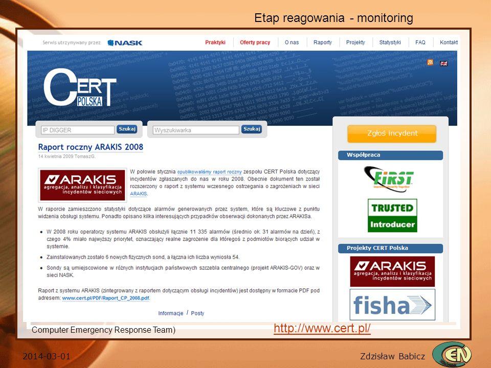 Etap reagowania - monitoring