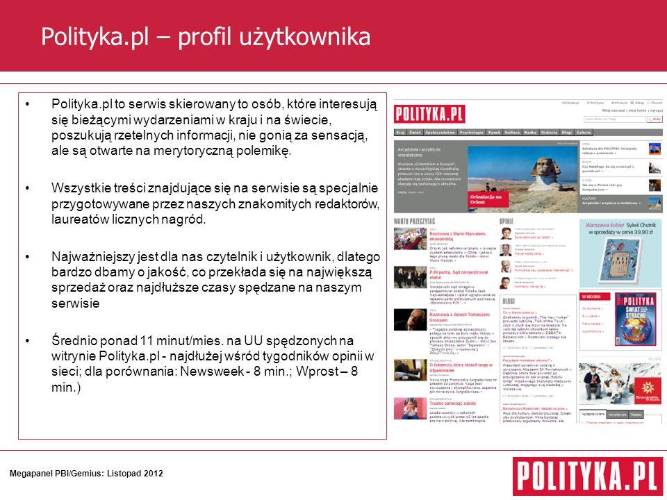 Polityka.pl – profil użytkownika